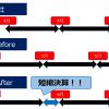 【図解シリーズ】固定資産Part12その他:「端数処理がややこしい件について」